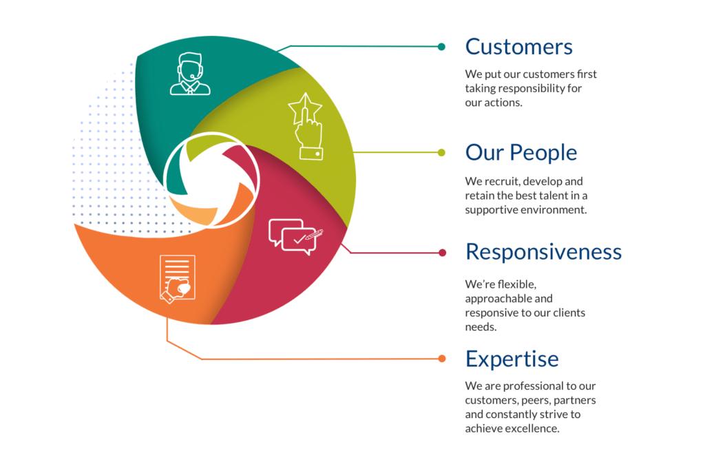 xmedia solutions company
